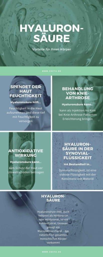 hyaluronsaeure-info