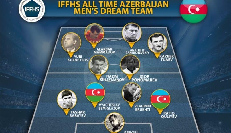 Azərbaycan futbol tarixinin rəmzi komandası açıqlanıb