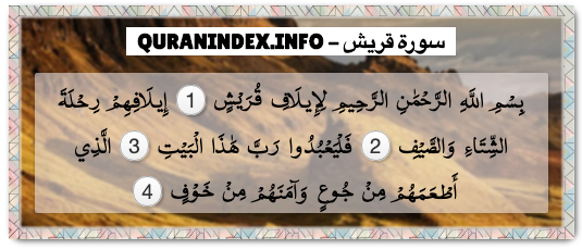 quranindex - Search, Read, Listen, Download and Share #Surah