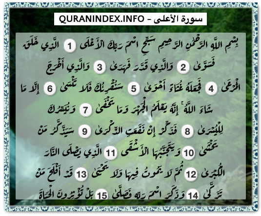 quranindex - Search, Read, Listen, Download and Share #Surah #Al-A