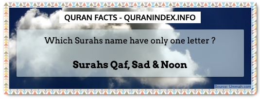 Discover Amazing, Interesting and Beautiful  Quran #Quotes and #Facts @ https://quranindex.info/blog/ [28] #Quran #Islam