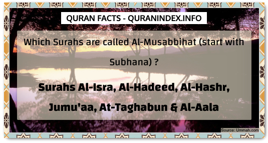 Discover Amazing, Interesting and Beautiful  Quran #Quotes and #Facts @ https://quranindex.info/blog/ [30] #Quran #Islam