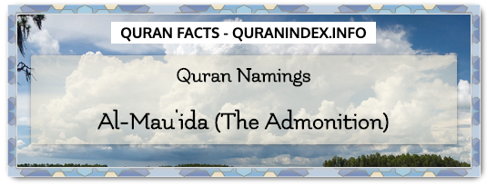 Discover Amazing, Interesting and Beautiful General Quran #Quotes and #Facts @ https://quranindex.info/blog/ [456] #Quran #Islam