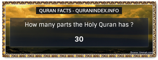 Discover Amazing, Interesting and Beautiful Numerical Quran #Quotes and #Facts @ https://quranindex.info/blog/ [9] #Quran #Islam