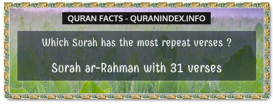 Discover Amazing, Interesting and Beautiful General Quran #Quotes and #Facts @ https://quranindex.info/blog/ [492] #Quran #Islam
