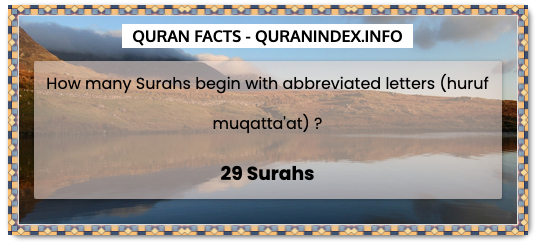 Discover Amazing, Interesting and Beautiful Numerical Quran #Quotes and #Facts @ https://quranindex.info/blog/ [493] #Quran #Islam