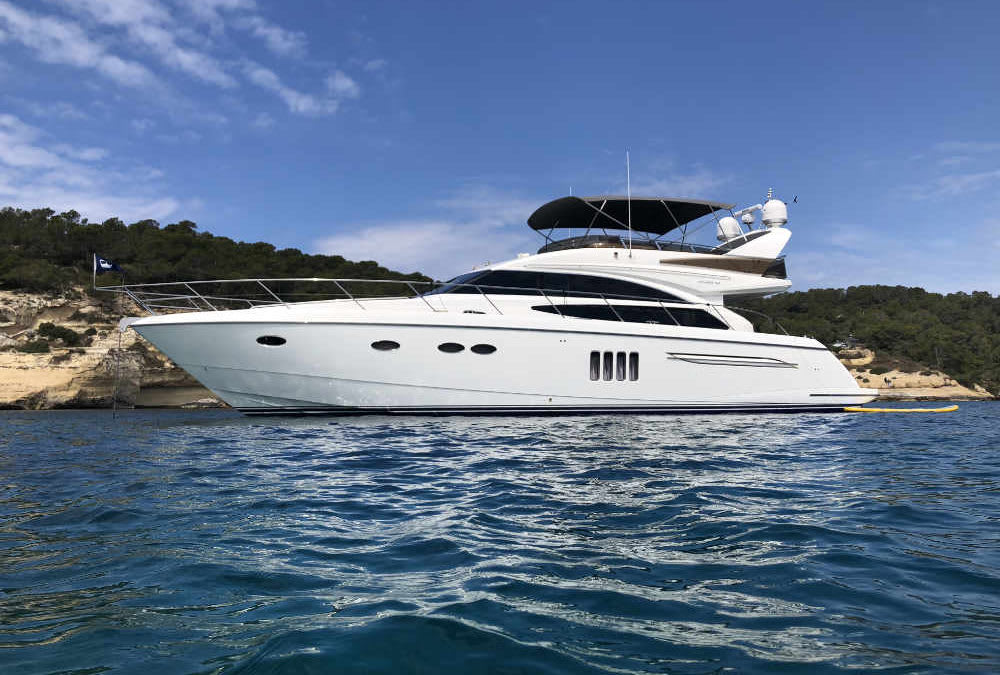 About boat share – the magical excitement of fractional ownership