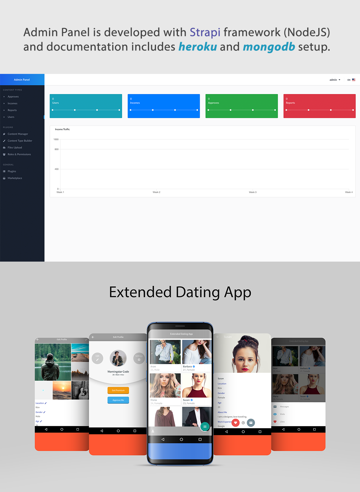 Extended Dating App