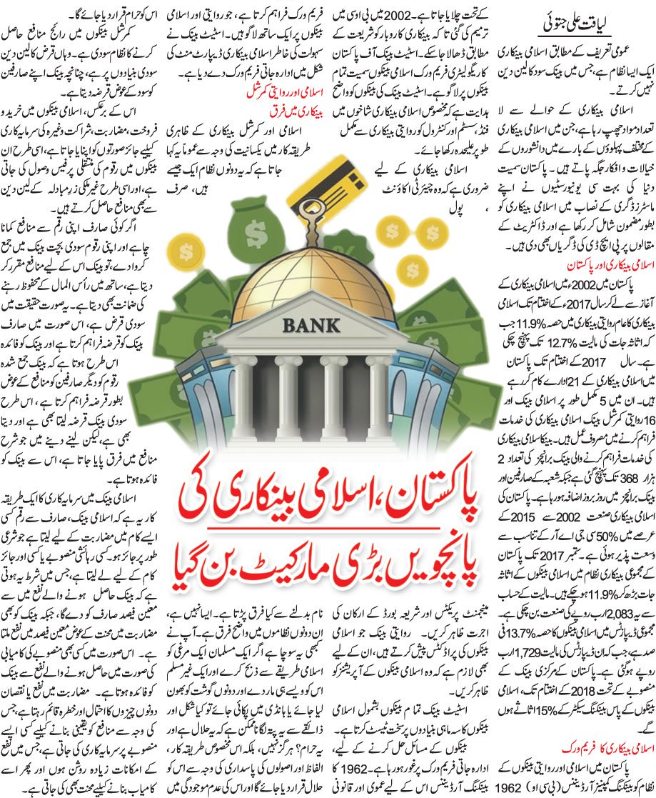 All About Islamic Banking Field in Pakistan in Urdu