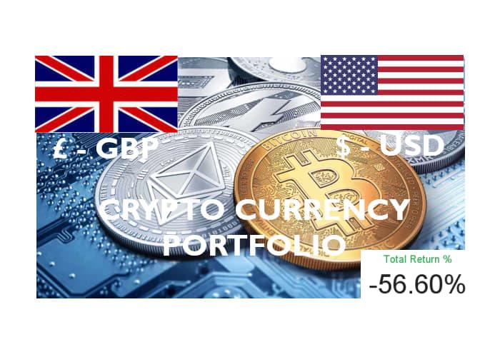 ฿ – Cryptocurrency Portfolio