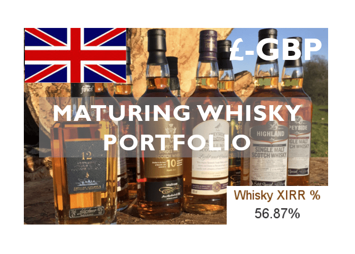 Maturing Whisky Portfolio