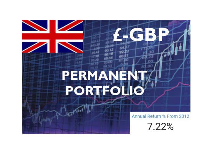 £ – GBP Permanent Portfolio