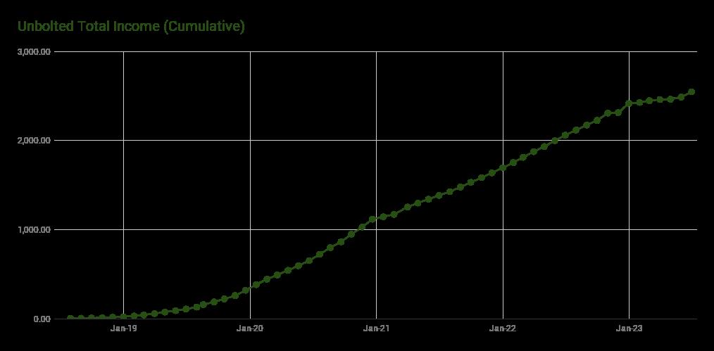 pubchart%3Foid%3D1522724443%26format%3Dimage