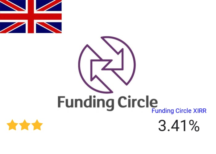 Funding Circle Review