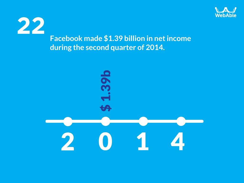 25-stats-facebook_logos-on-all_22