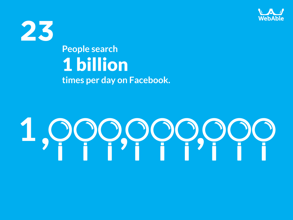 25-stats-facebook_logos-on-all_23