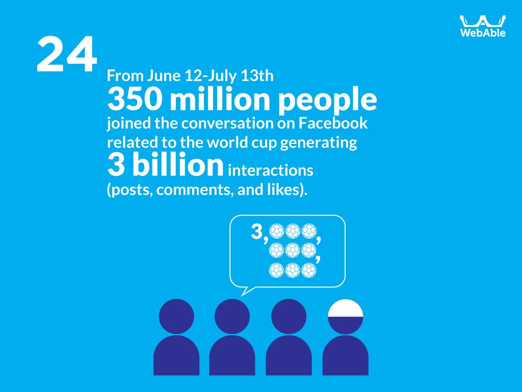 25-stats-facebook_logos-on-all_24