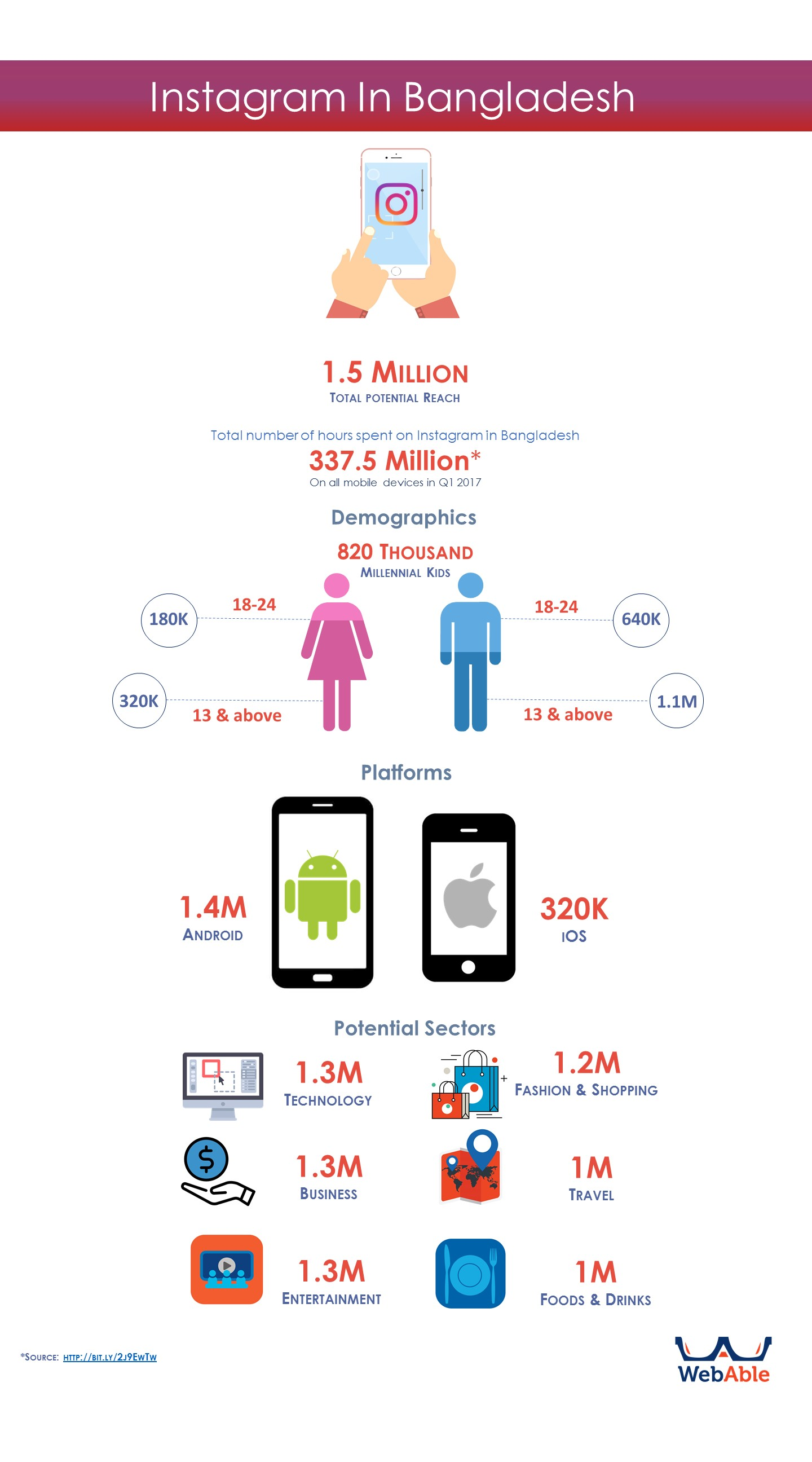 Instagram In Bangladesh - Infographics by WebAble Digital