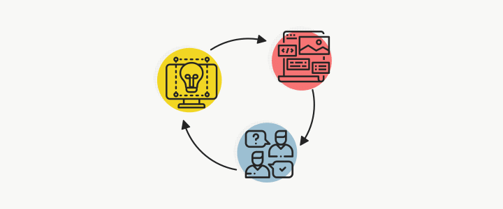 Digital Product Prototyping – what's it all about?