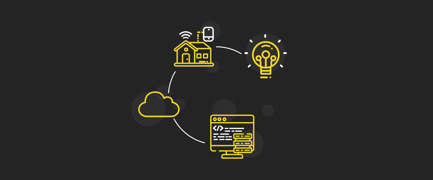 Raspberry Pi and AWS IoT – how to connect?