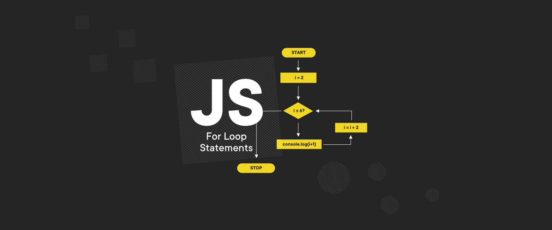 Javascript's For Loop Statements