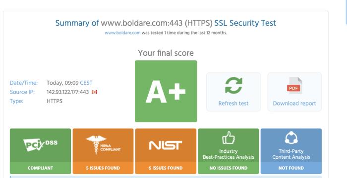 Htbridge testing tool results