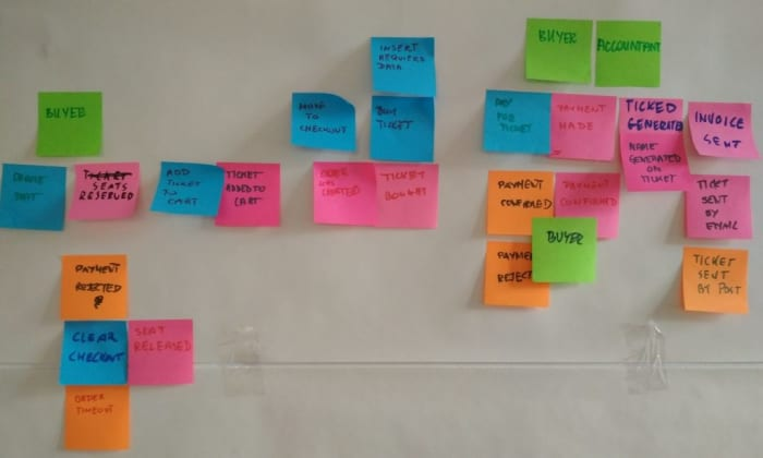 Event Storming 5