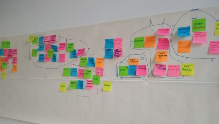 Event Storming 1