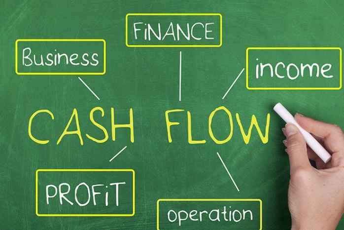 Peluang Karier Di Bidang Manajemen Keuangan Depok Pos