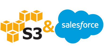 Amazon S3: Attaching a File in Salesforce » Deadlypenguin