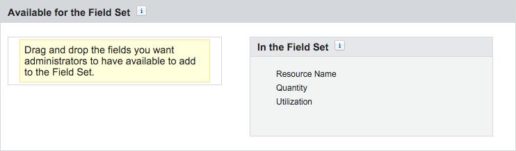 Resource field set