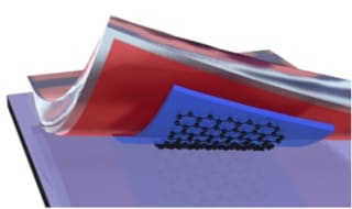 Next-generation electronic materials