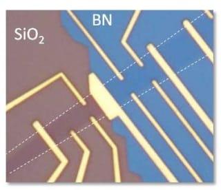 Emergent phenomenon in layered heterostructures