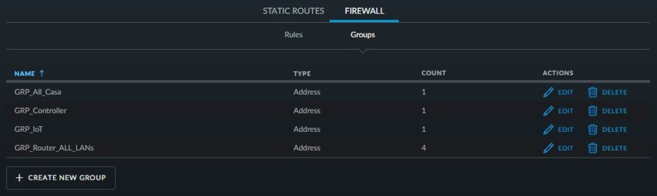 Unifi Firewall Groups