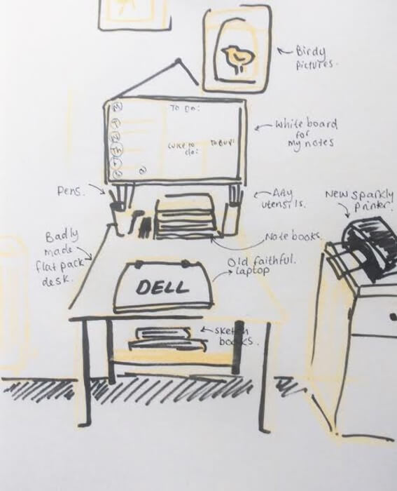 Day 26: Your Desk