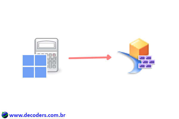 Conectar Design Studio na Calculation View - Decoders BO