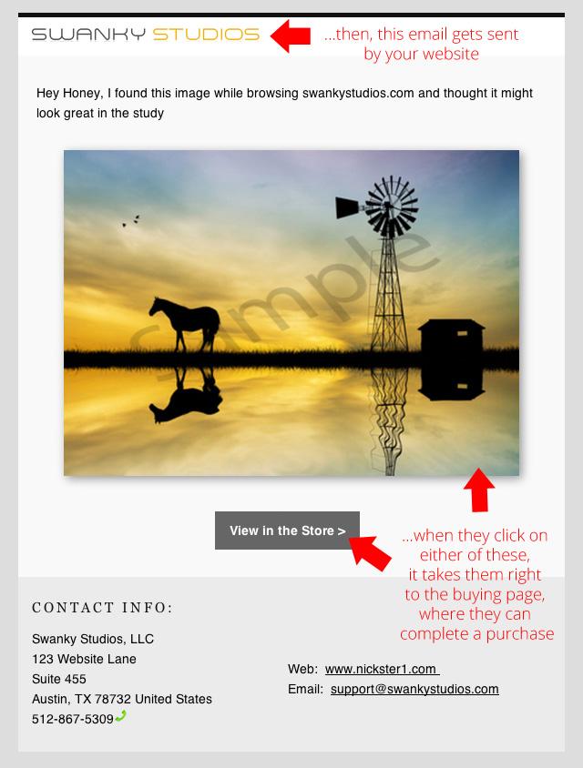 Websites for Art Galleries to Sell Art Online