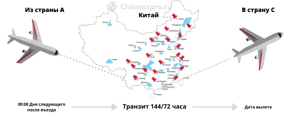 Транзит в Китае: виза и без визы, сколько и где?