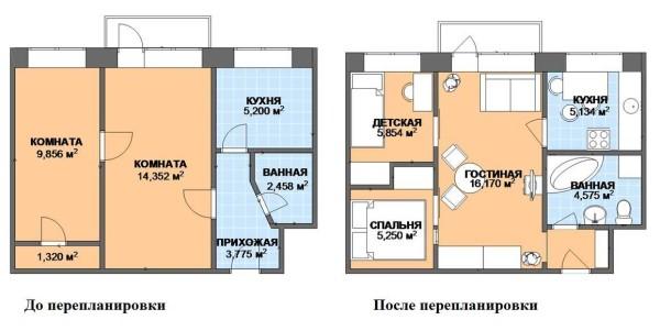Перепланировка квартиры: 7 вариантов на все случаи жизни