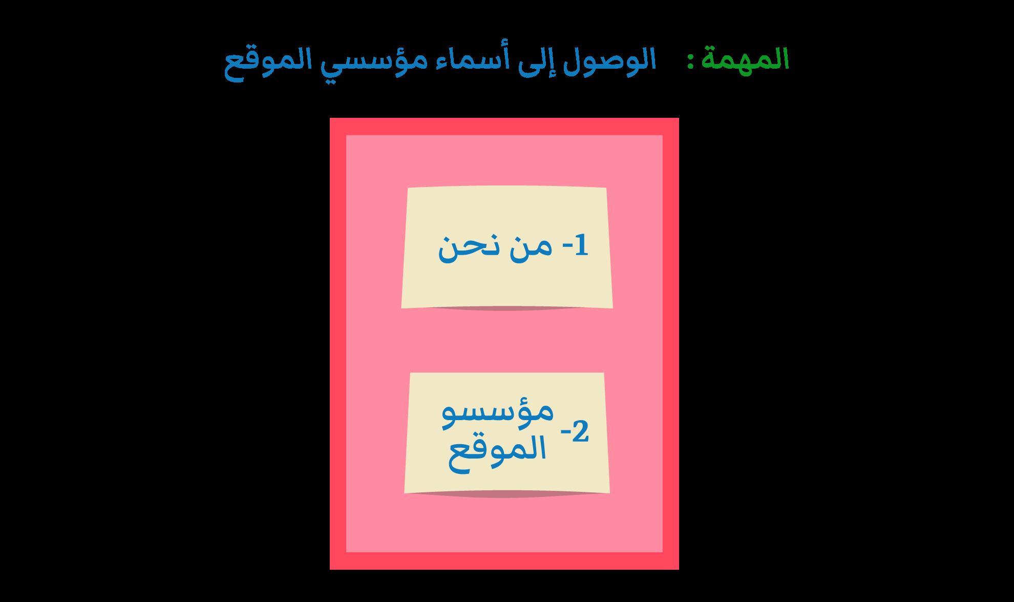 card_sorting02.png