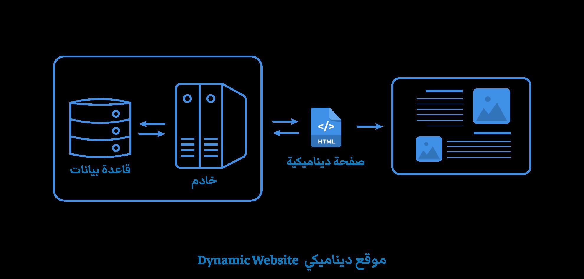 dynamicweb.png