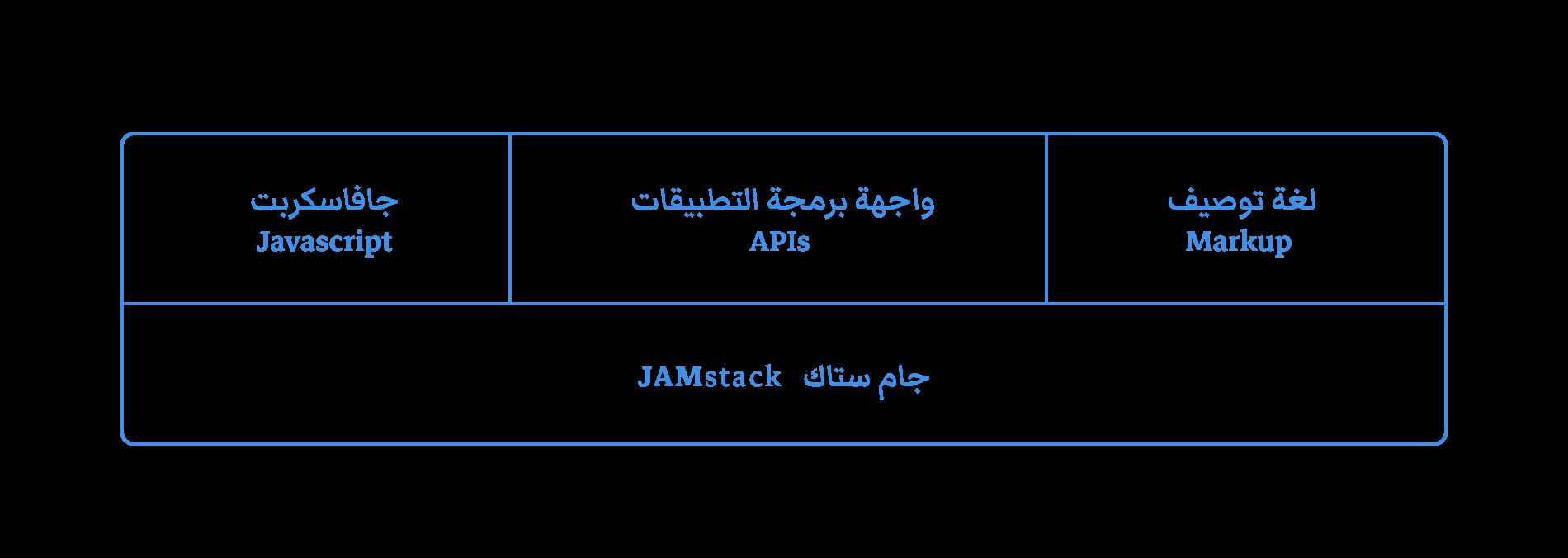 jamstack.png
