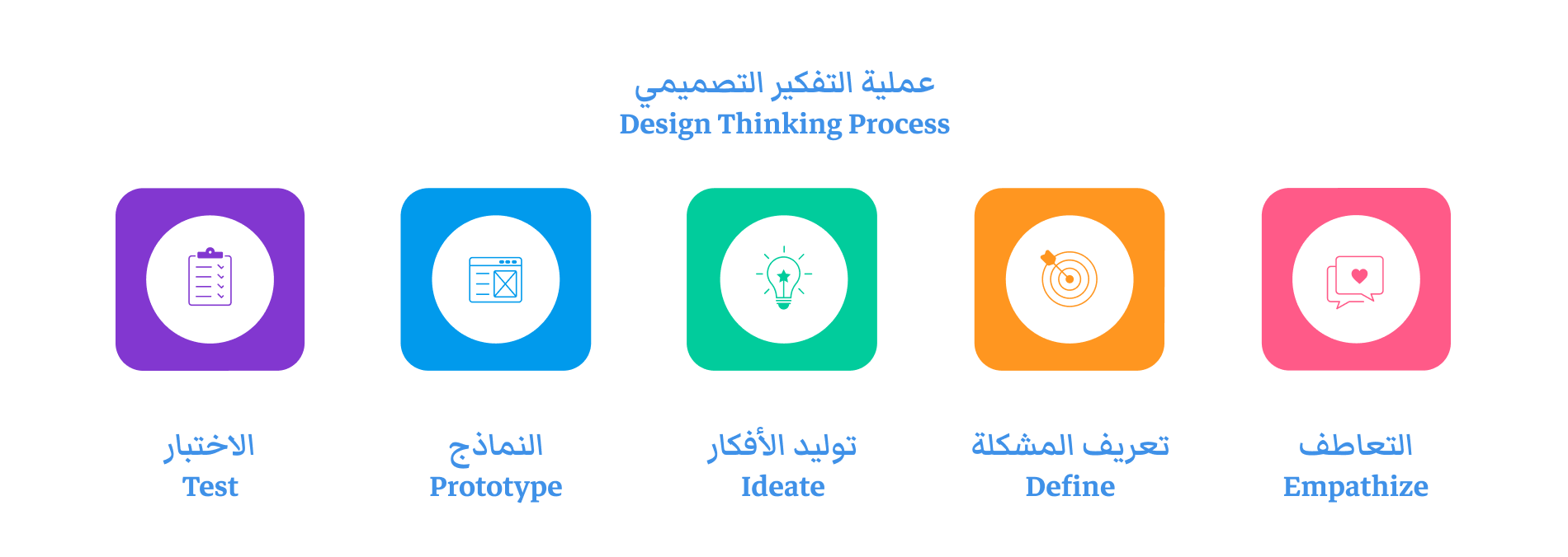 design_thinking_process.png