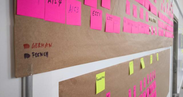 Agiles Projektmanagemnet Board