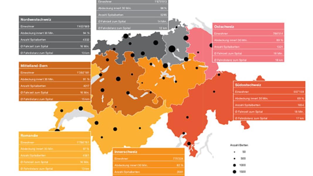 Sieht So Die Schweizer Spitallandschaft Im Jahr 2030 Aus