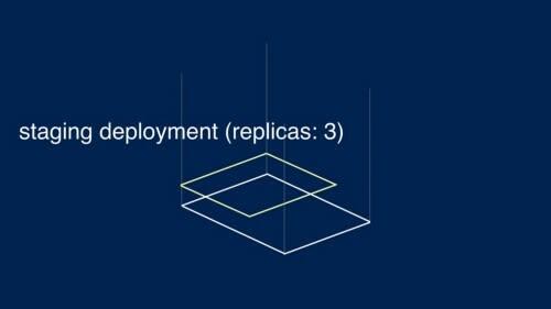 Patch deployment replicas menjadi 3 replicas (https://speakerdeck.com/spesnova/introduction-to-kustomize?slide=29)