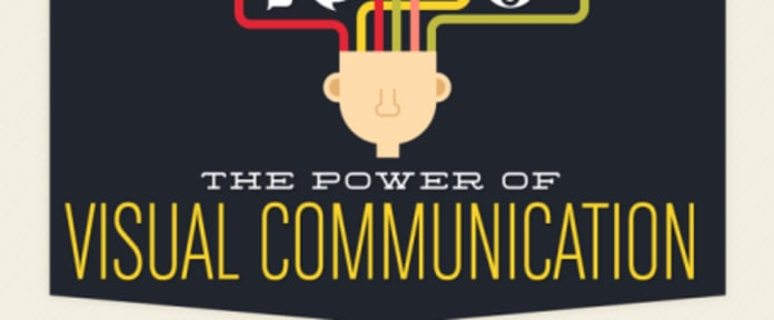 3101a8b88cb The Power of Visual Communication [Infographic]