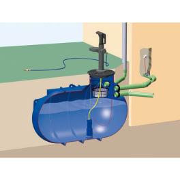Rewatec Gartenanlage Hybrid Blueline II Typ 5200