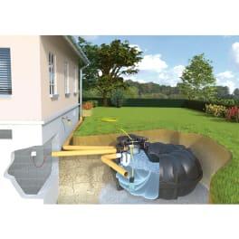 Rewatec Regenwassertank Gartenanlage NEO Basic 1500 Liter