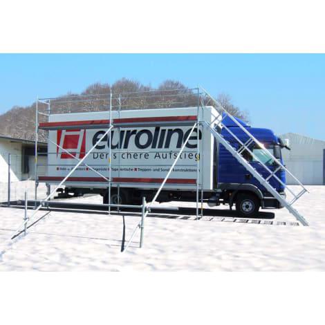 Euroline Eisfrei-Gerüst (inkl. Treppe ohne seitliche Abstützung) 1116740